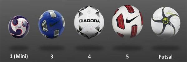 Линейка размеров футбольных мячей