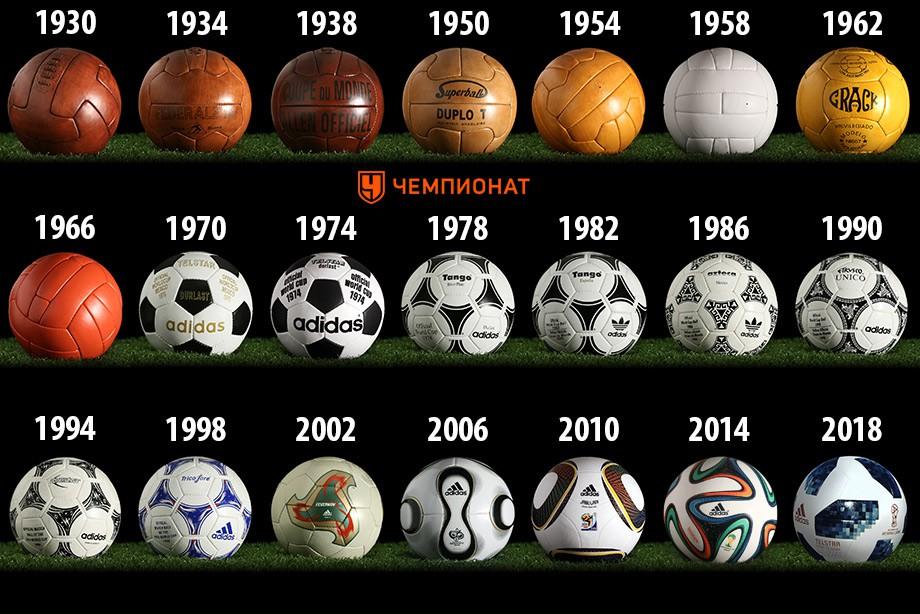 мячи чемпионатов