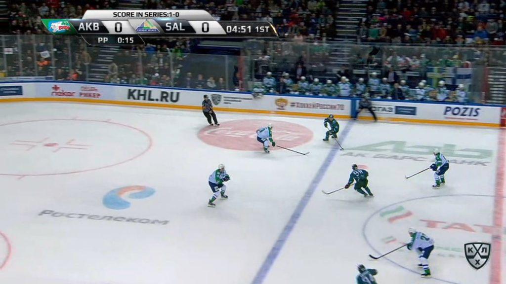 Что такое офсайд в хоккее с шайбой.