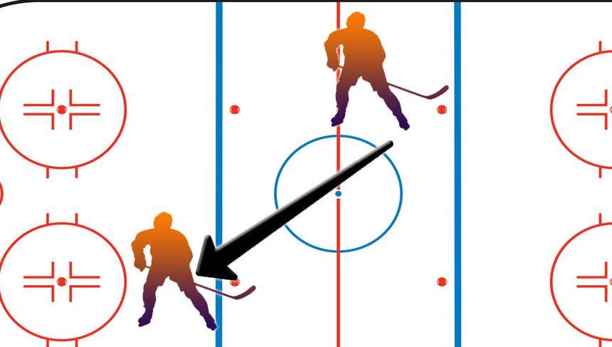 Что такое офсайд в хоккее.