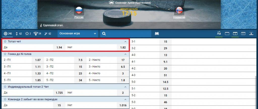 Какой бывает тотал в ставках на хоккей.
