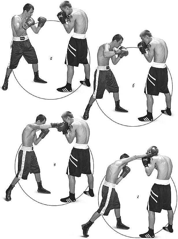 Техника нанесения удара свинг в боксе.