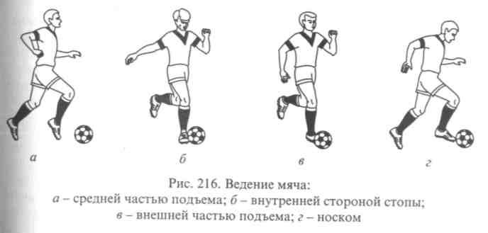 Ведение мяча ногой.
