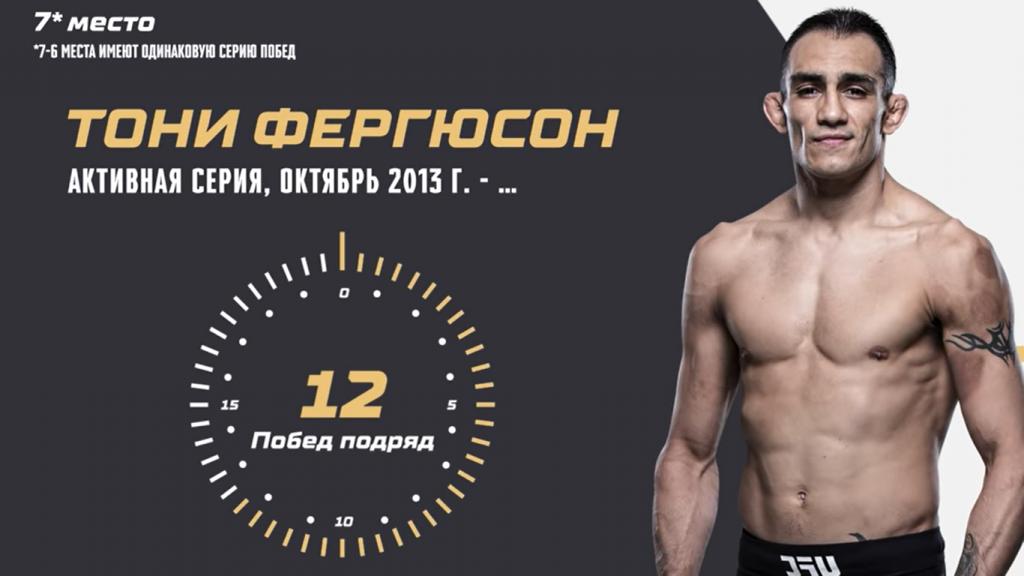 ТОП 10 бойцов с самыми длинными победными сериями в UFC