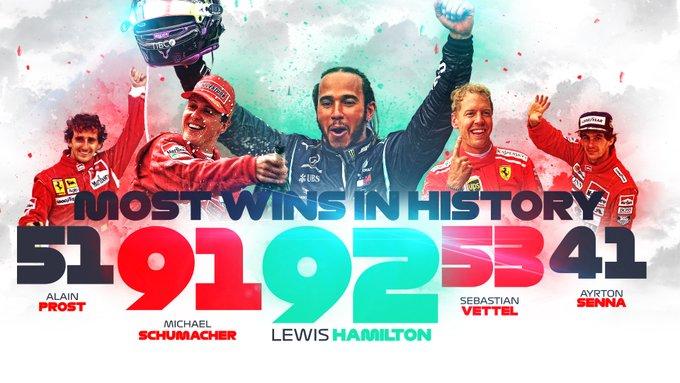 Пятерка лучших пилотов Формулы 1 по статистике побед