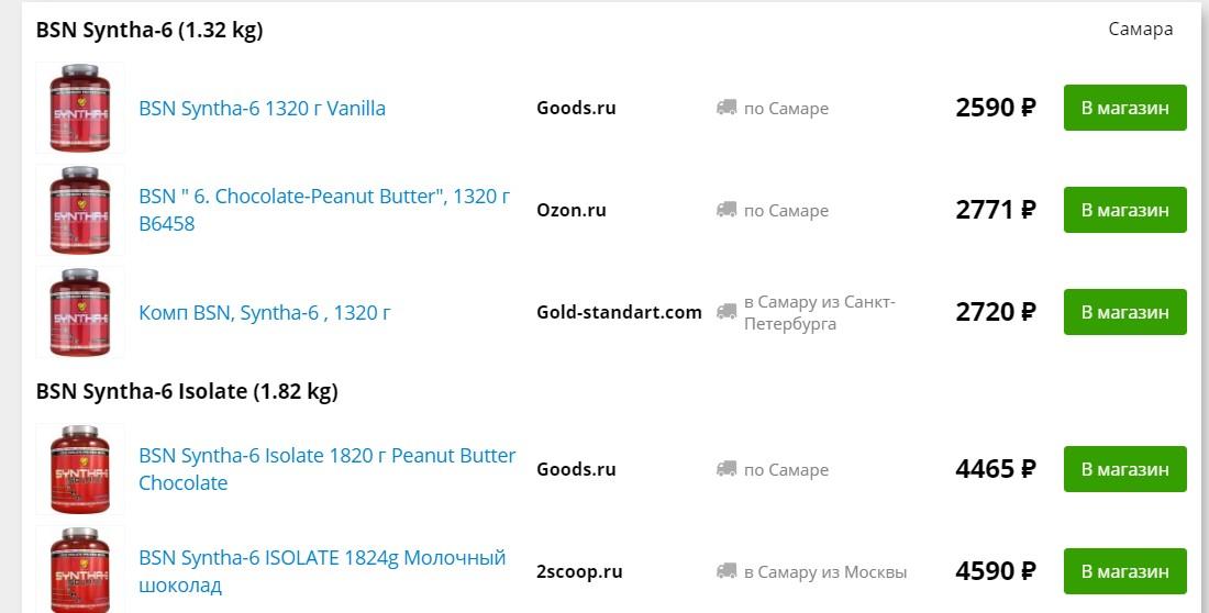 Лучшие производители спортивного питания в России (+ официальные сайты)